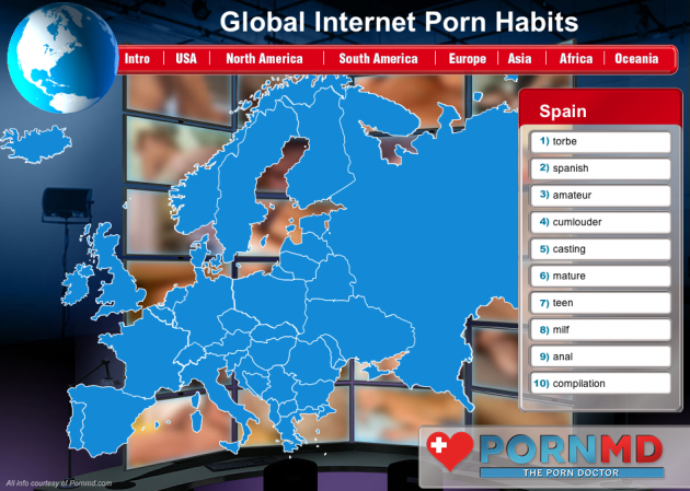 Global Internet Porn Habits Infographic Spain